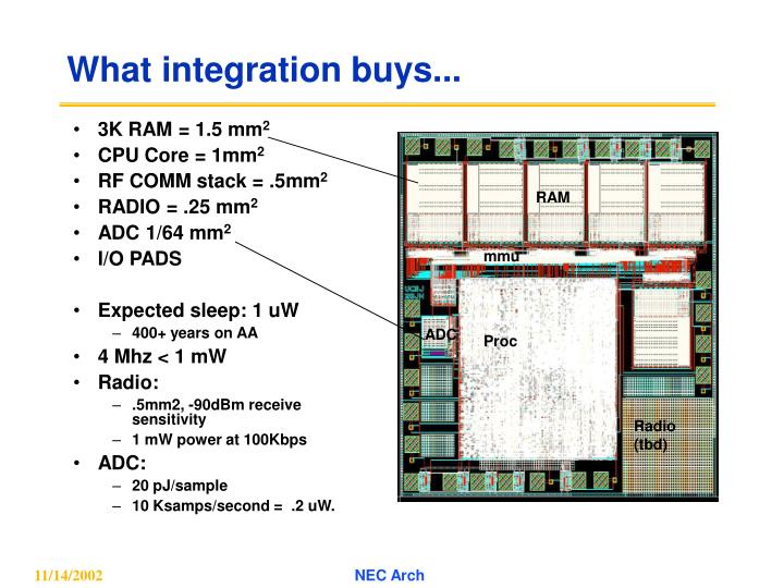What integration buys...