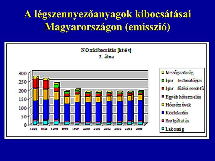 A légszennyezőanyagok kibocsátásai  Magyarországon (emisszió)