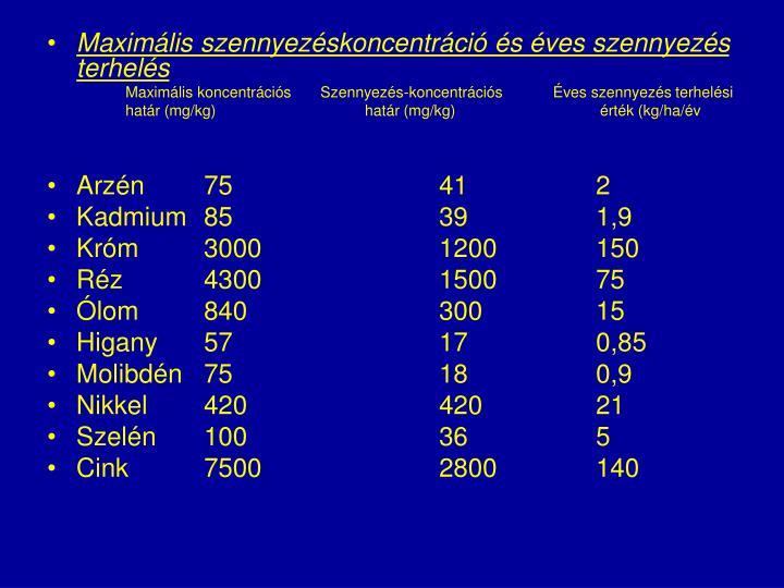 Maximális szennyezéskoncentráció és éves szennyezés terhelés