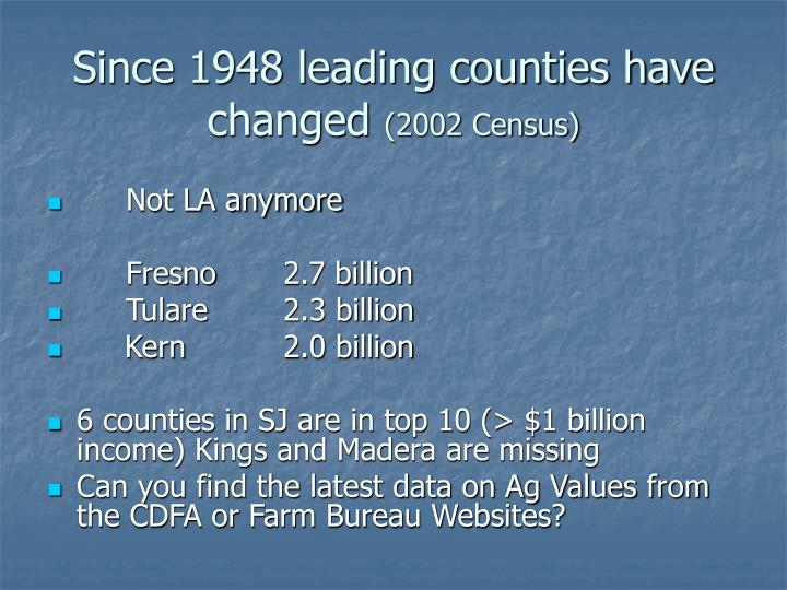 Since 1948 leading counties have changed