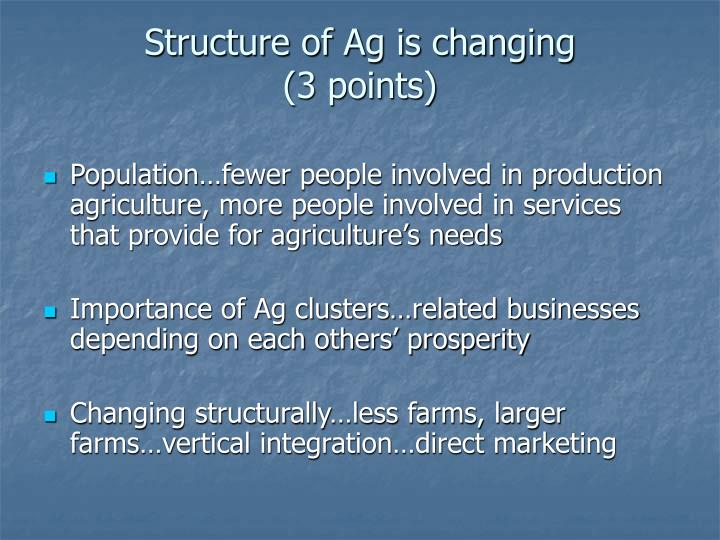 Structure of Ag is changing