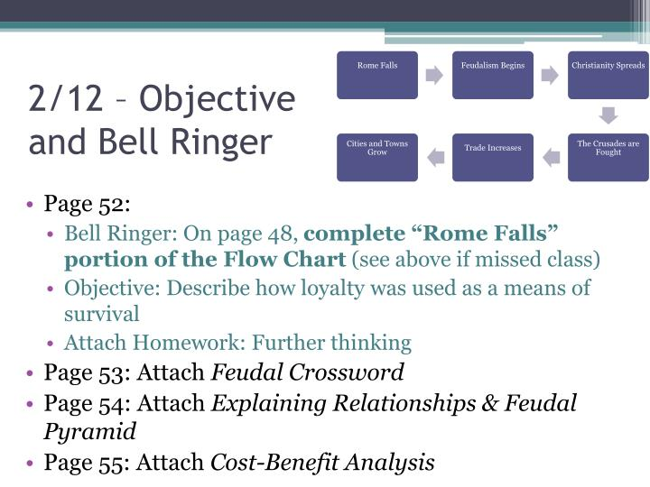 2 12 objective and bell ringer
