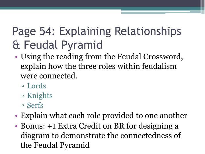 Page 54: Explaining Relationships & Feudal Pyramid