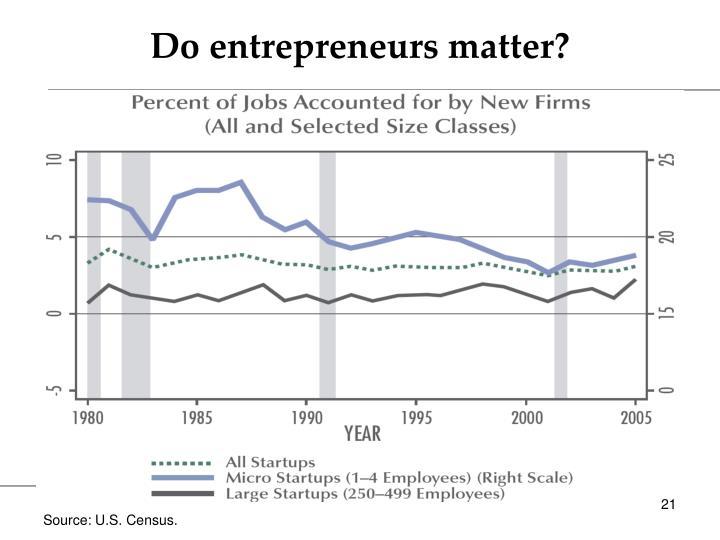 Do entrepreneurs matter?