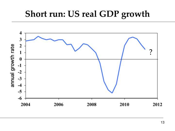 Short run: US real GDP growth