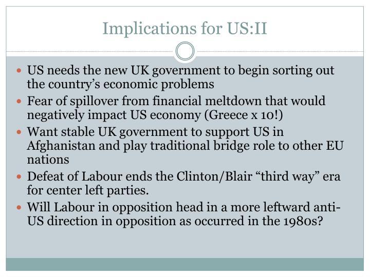 Implications for US:II
