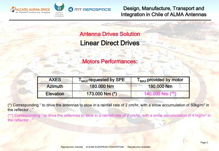 Antenna Drives Solution