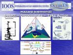 hazard elements detect disseminate take action