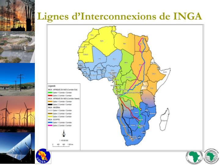 Lignes d'Interconnexions de INGA