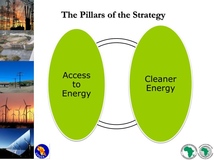 The Pillars of the Strategy
