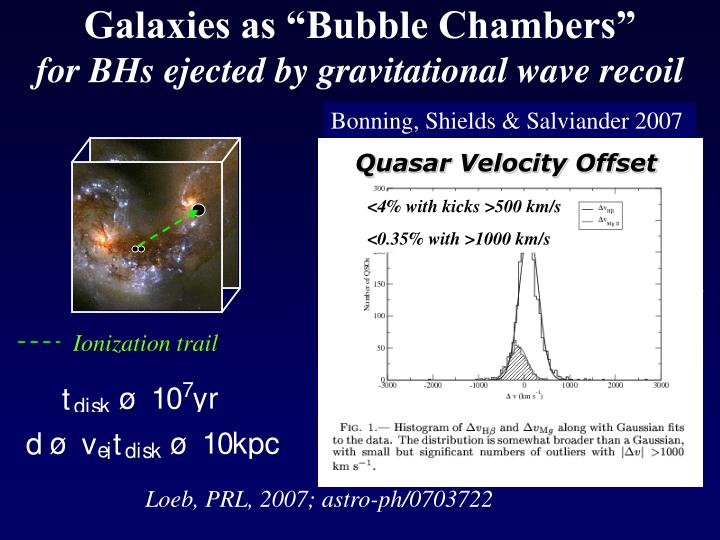 """Galaxies as """"Bubble Chambers"""""""
