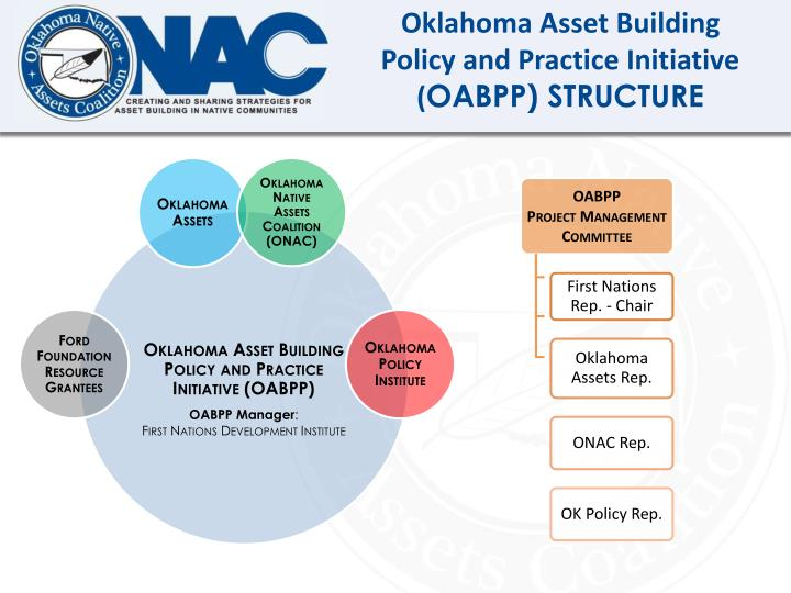 Oklahoma Asset Building Policy and Practice Initiative (