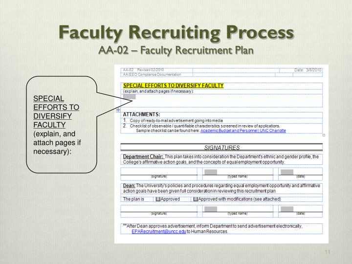 Faculty Recruiting Process