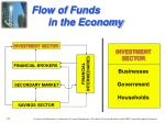 flow of funds in the economy1