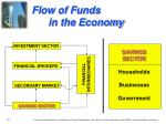 flow of funds in the economy2