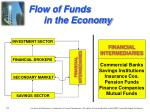 flow of funds in the economy4