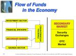 flow of funds in the economy5