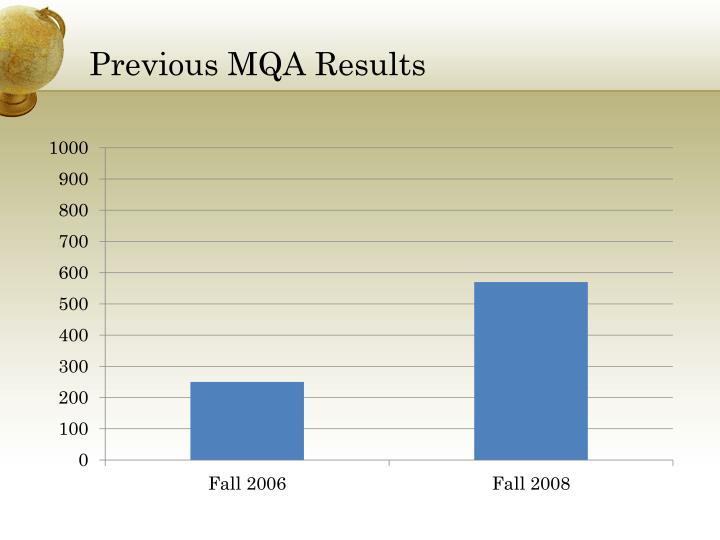 Previous MQA Results