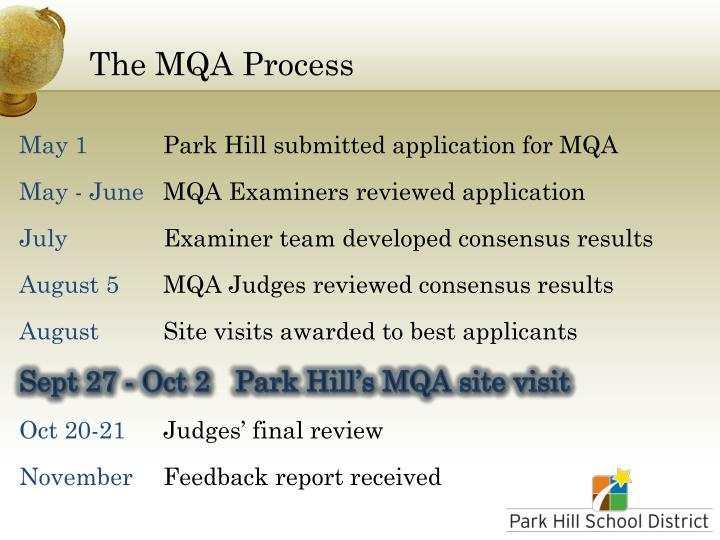The MQA Process