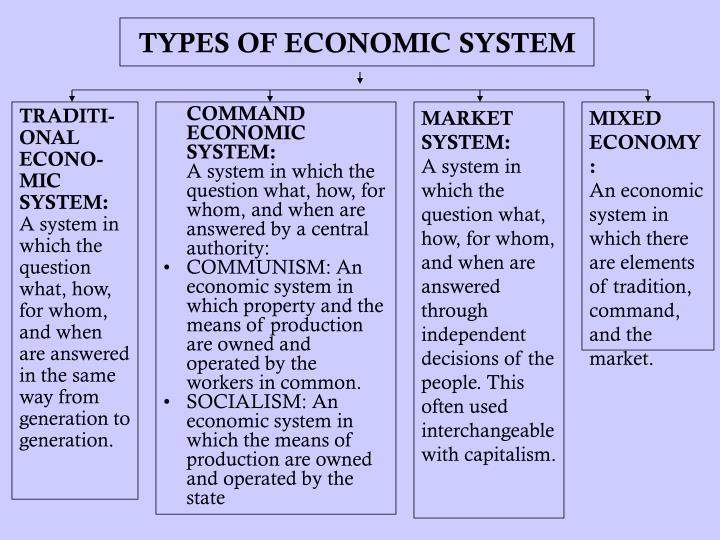 types of economic system