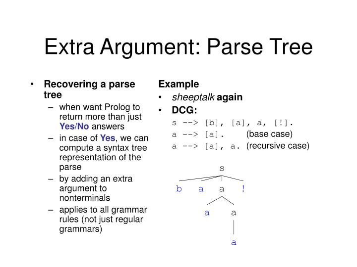 Recovering a parse tree