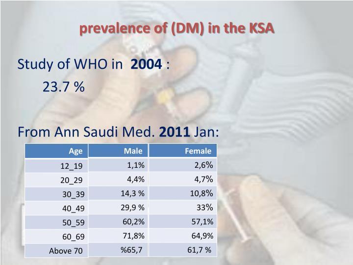 prevalence of (DM) in the KSA