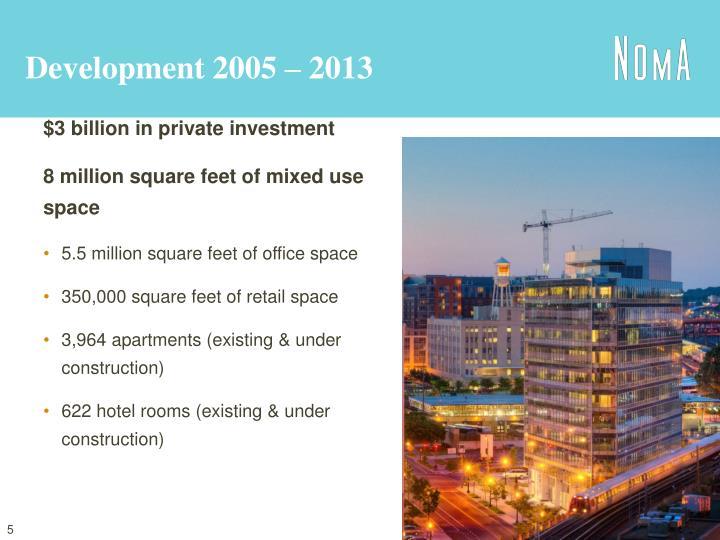 Development 2005 – 2013