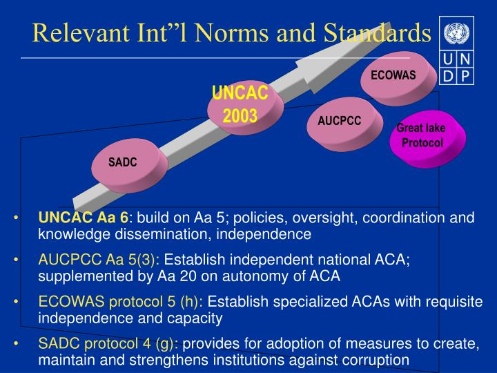 Relevant int l norms and standards