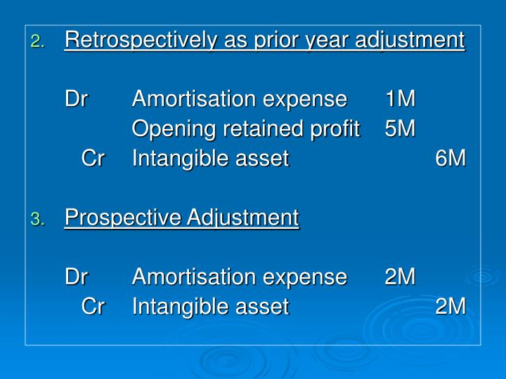 Retrospectively as prior year adjustment