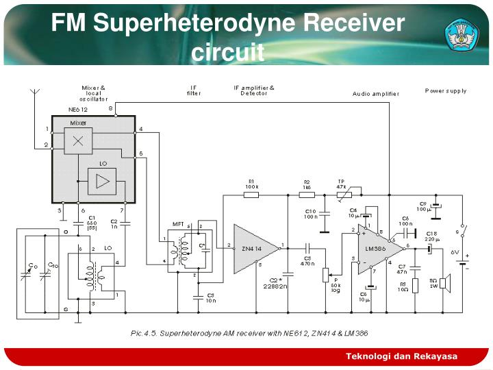 Ppt work principle of fm radio receiver powerpoint presentation fm superheterodyne receiver circuit ccuart Gallery