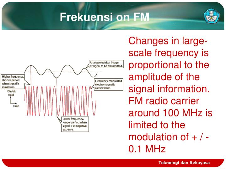 Ppt work principle of fm radio receiver powerpoint presentation frekuensi on fm ccuart Gallery