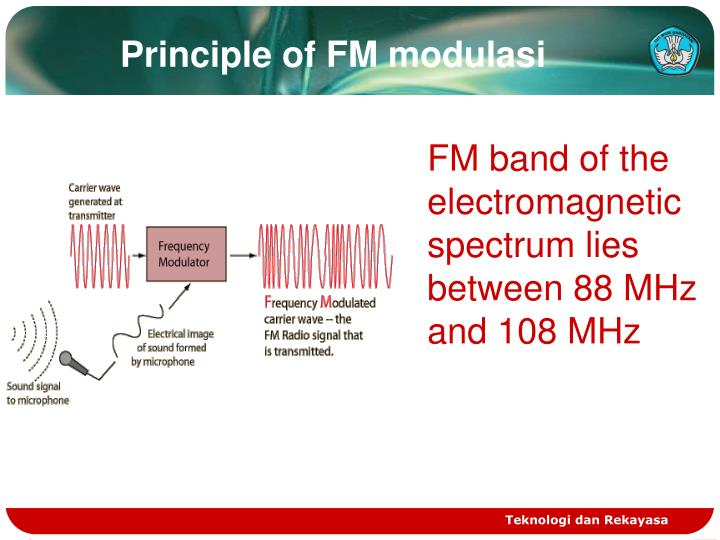 Ppt work principle of fm radio receiver powerpoint presentation principle of fm modulasi ccuart Gallery