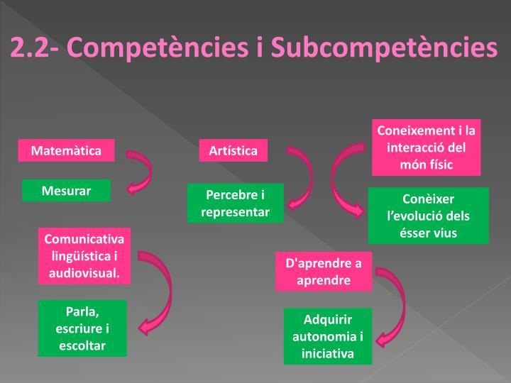 2.2- Competències i Subcompetències