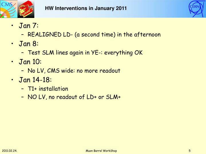 HW Interventions in January 2011