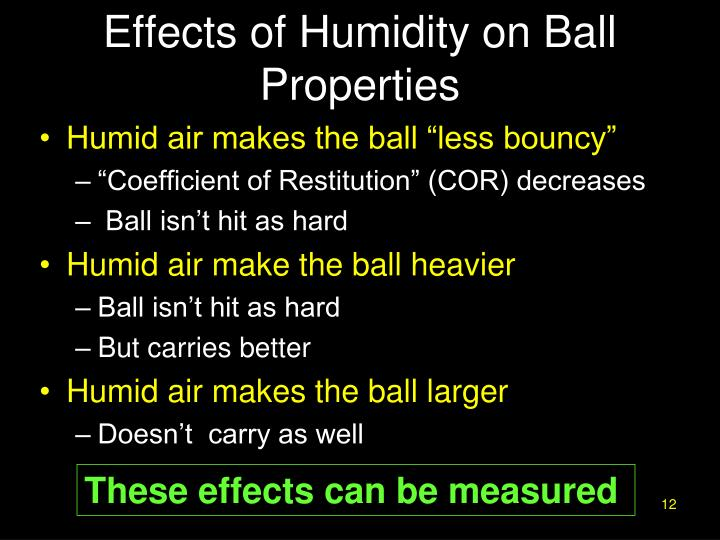 Effects of Humidity on Ball Properties