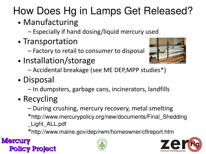 How Does Hg in Lamps Get Released?