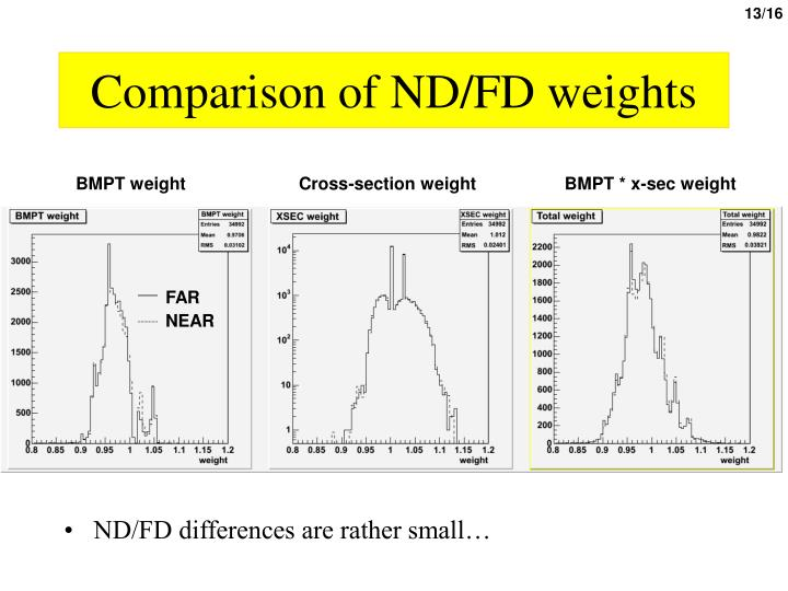Comparison of ND/FD weights