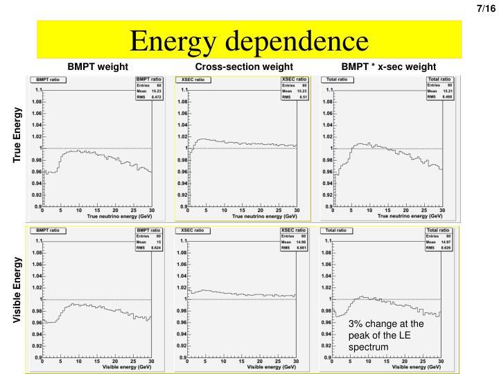 Energy dependence