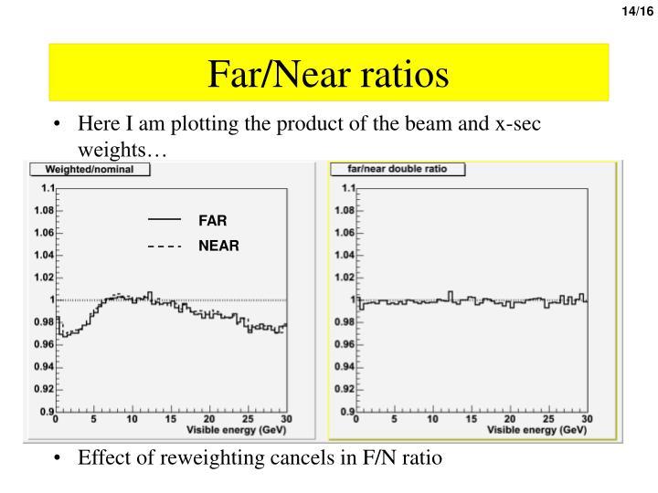 Far/Near ratios