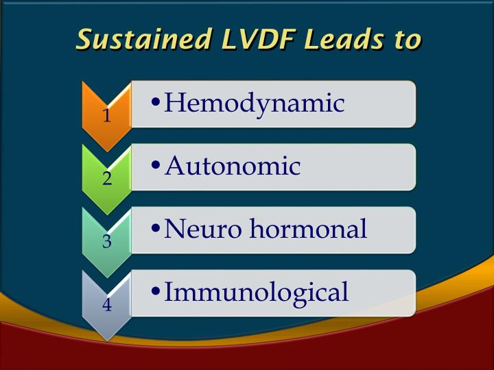 Sustained LVDF Leads to