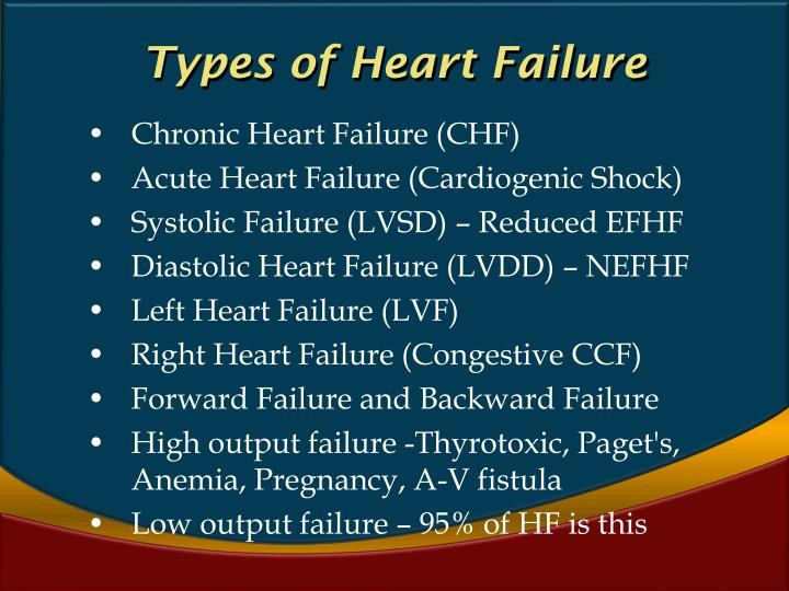 Types of Heart Failure