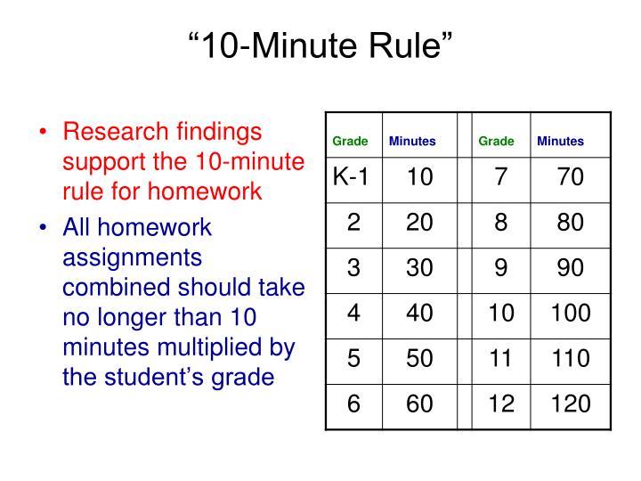 """""""10-Minute Rule"""""""