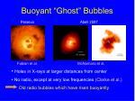 buoyant ghost bubbles1