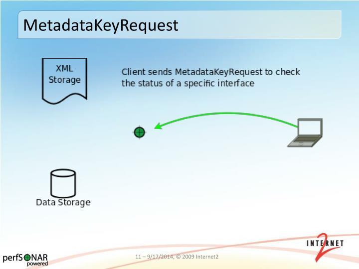 MetadataKeyRequest