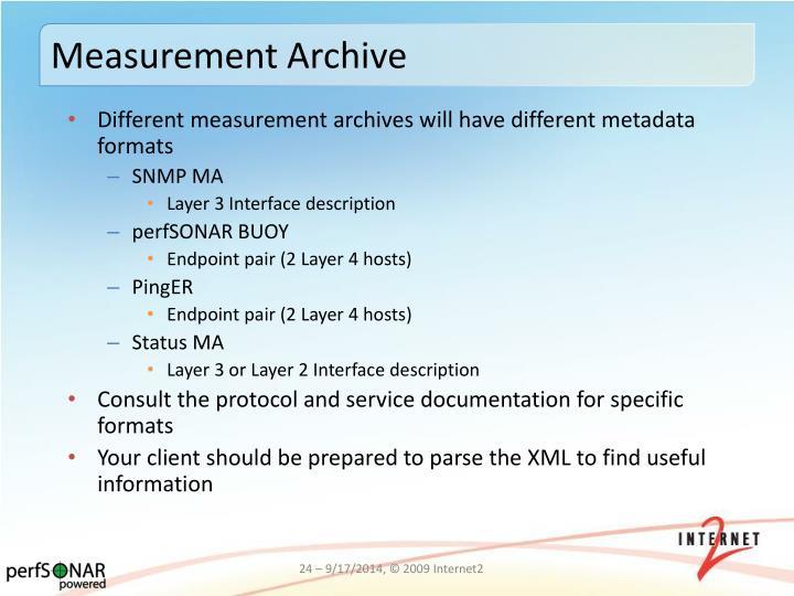 Measurement Archive