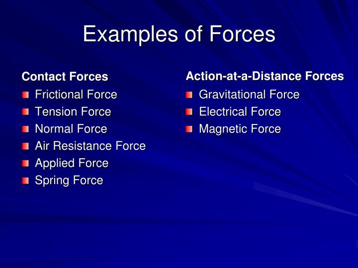 Examples of forces