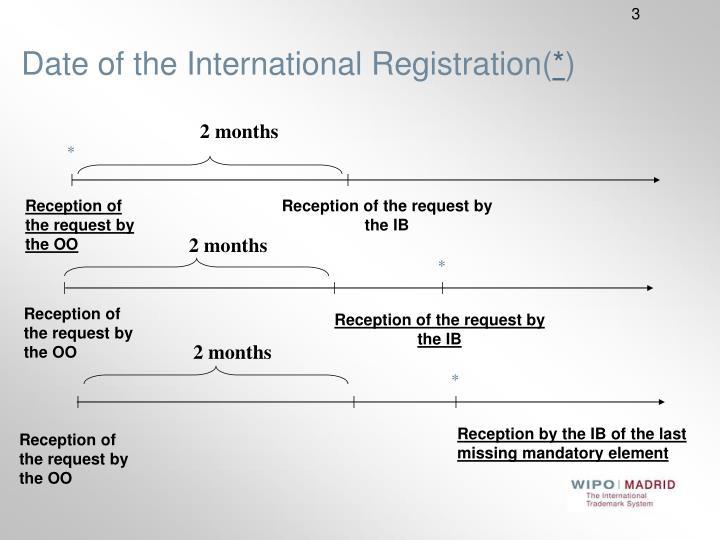 Date of the international registration