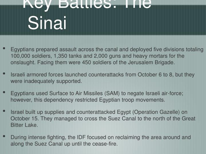 Key Battles: The Sinai