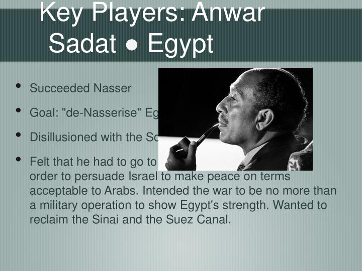Key Players: Anwar Sadat