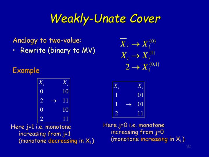 Weakly-Unate Cover